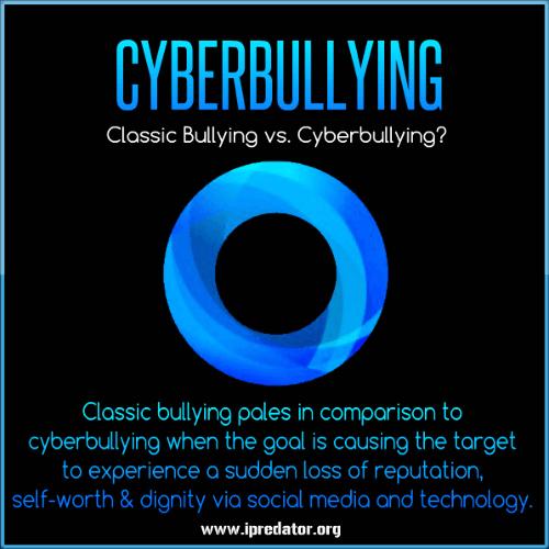 cyberbullying-examples-bullying-cyberbullying-tactics-michael-nuccitelli-psy.d.-ipredator-new-york
